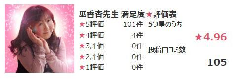 公式サイトに掲載されている巫香杏(ミカン)先生の口コミ評価