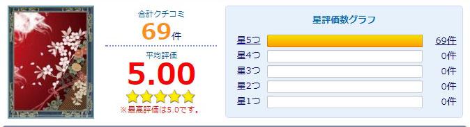 公式サイトに掲載されている景紅(ケイコ)先生の口コミ評価