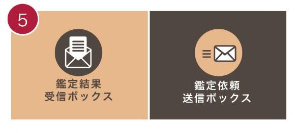 占い師とのメールのやり取りに使う送受信ボックスの画面