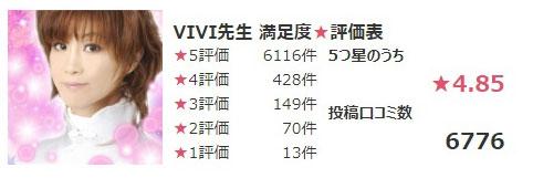 公式サイトで紹介されているVIVI先生の口コミ総評価