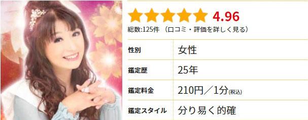 公式サイトで紹介されているアミカ先生の評価グラフ