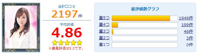 公式サイトに掲載されている天河りんご先生の口コミ5つ星評価
