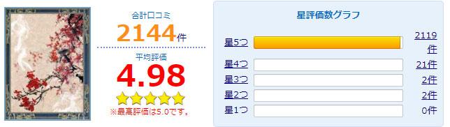 公式サイトで紹介されている神道先生のクチコミ採点