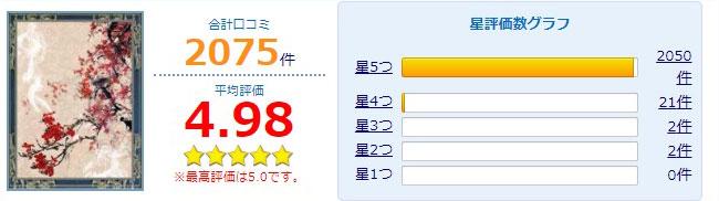 公式サイトで紹介されている神道先生の口コミ採点