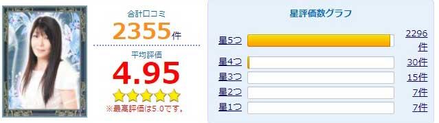 公式サイトに掲載されている月村天音先生の口コミ5つ星評価
