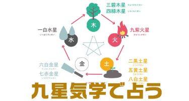 陰陽五行と九星気学の図